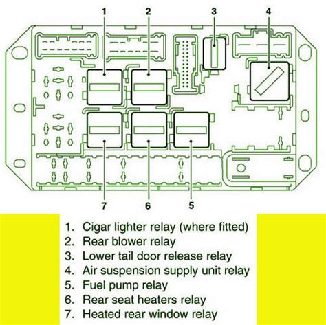 1998 land rover discovery fuse box diagram wiring