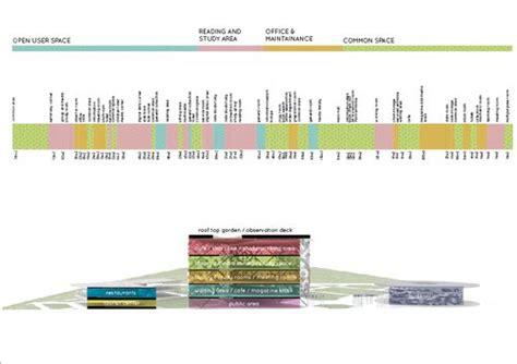 section 3 program now praewpailin srisangnam 5434790525 the program analysis