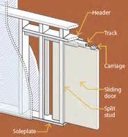 Cm 1185931 House Interior Construction Kit by How To Install A Pocket Door Easily Sliding Pocket Door