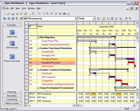 best free project management best free project manager gizmo s freeware
