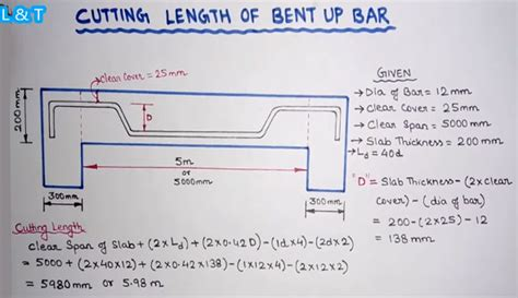 Types Of House Foundations bent up bars in slab shear reinforcement slab