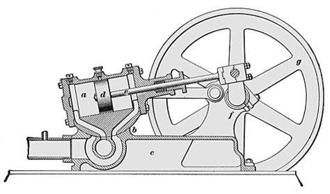 oscillating steam engine diagram water engines page 4