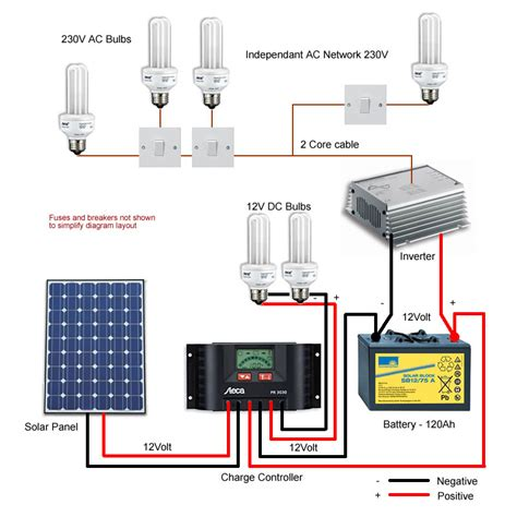 what do i need to about solar panels calculating the number of solar panels battery back up