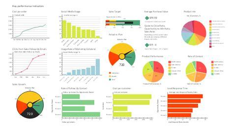 Enterprise dashboard   Design elements   Sales KPIs and