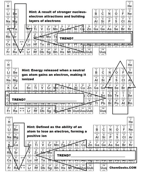 periodic table 13 ionization energy trends across periods w in