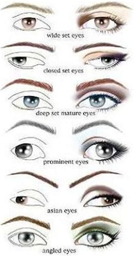 eyeliner tutorial for different eye shapes 1000 images about face charts looks to try on pinterest
