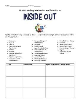 Free Printable Psychology Worksheets by Inside Out Worksheet For Ap Psychology Motivation And