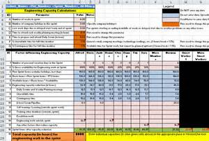 Capacity Plan Template Excel by Agile Capacity Calculation Part 2 Of 2