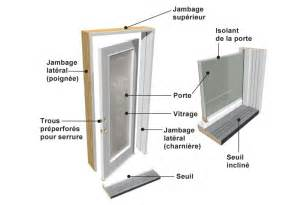 les portes terminologie et normes guides d achat rona