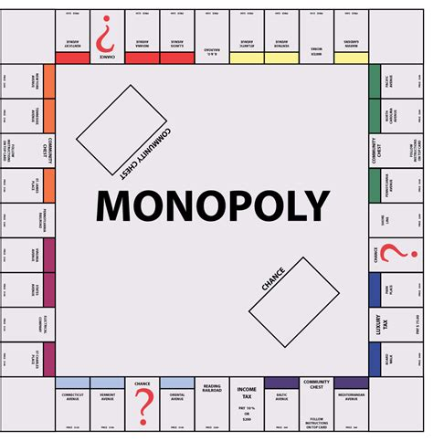 monopoly blank board template image gallery monopoly symbols