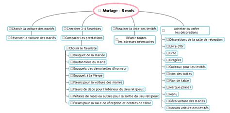 Calendrier Budget Mariage Planning Organisation Mariage Excel