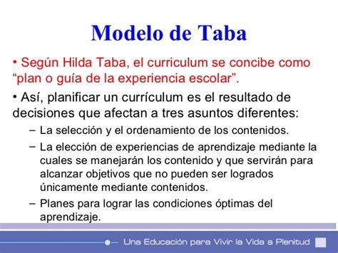 El Modelo Curricular De Hilda Taba Modelos De Planificacion Curricular