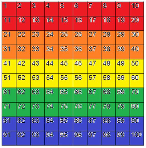printable number strips 1 20 common worksheets 187 fraction chart 1 20 preschool and