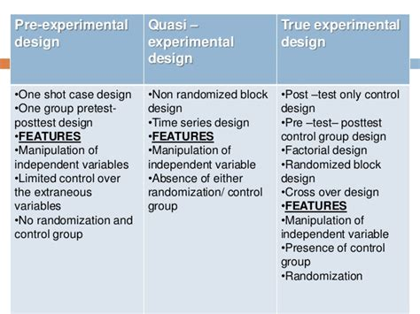 experimental design made easy experimental design