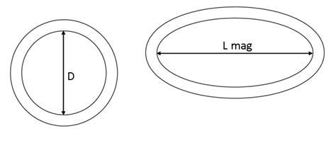 cornici tonde cornici tonde e ovale in legno massello su misura