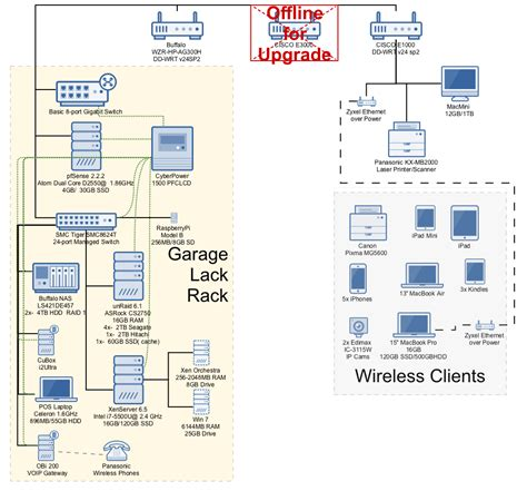 home network infrastructure design 100 home network infrastructure design beautiful
