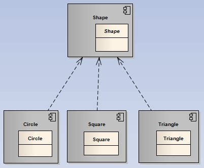 custom layout vs physical design physical design vs logical design part i andrea