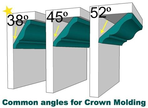 how to cut crown molding angles for kitchen cabinets common crown molding angles for the home pinterest