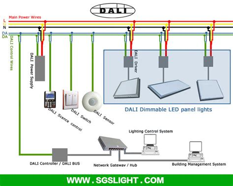 lighting panel wiring diagram wiring automotive wiring
