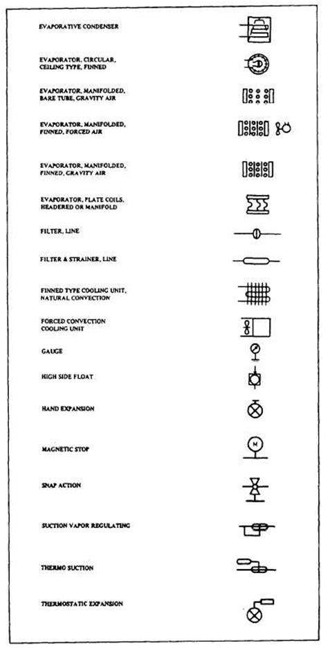 air conditioner symbols