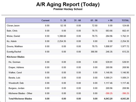 ar report template quickbooks a r aging report how to schedule automatic