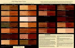 masters gel stain colors products paint