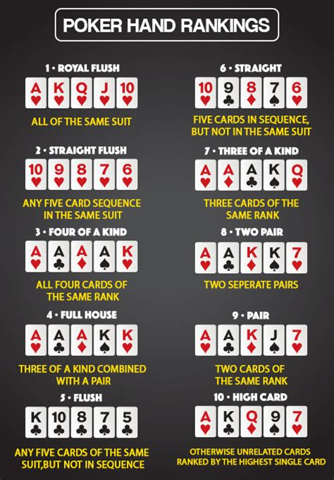 poker card sequence  win   game
