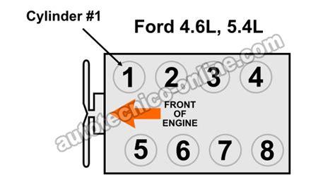 tutorial polosan xl v8 parte 1 c 243 mo probar una falla en cilindro 4 6l 5 4l