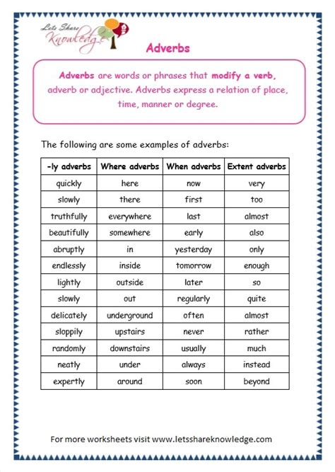 Adverbs 2nd Grade Worksheets by All Worksheets 187 Adverb Worksheets For Grade 7 Printable