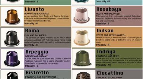 best nespresso flavors list of best nespresso flavours nespresso machines