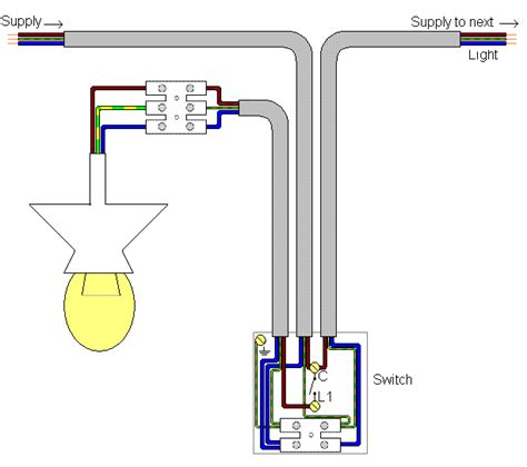 one way switch wiring diagram efcaviation