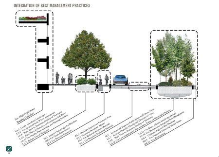 rethinking the street space toolkits and street design rethinking the street space toolkits and street design