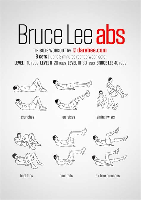 bruce abs tribute workout health bruce abs abs and workout
