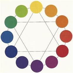 100 color wheel primer hgtv different colours
