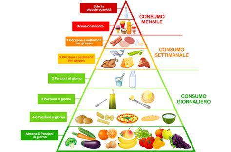 l alimentazione in l alimentazione bambino pratica sport ricomincio