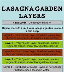 lasagna garden jpg