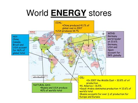 pattern energy usa ppt changing patterns of oil consumption powerpoint