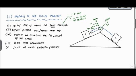 absolute dependent motion pulley problems engineering dynamics youtube