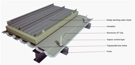new roofing systems metal roofing insulation options