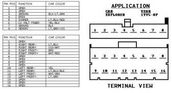 1998 ford f150 radio wiring diagram 1998 ford free wiring diagrams