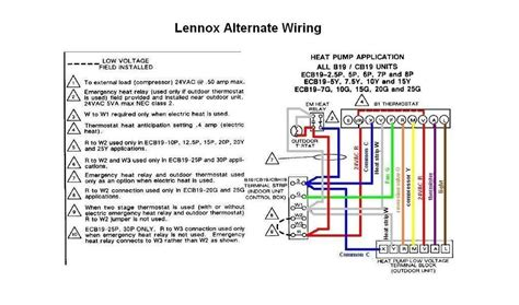lennox furnace thermostat wiring diagram fuse box and