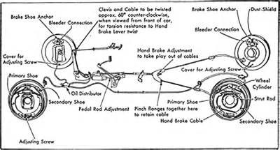 Hydraulic Brake System Line Diagram Hydraulic Brake System Diagram