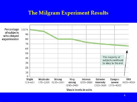 ohmic resistor experiment what does a graph of experimental findings for an ohmic resistor look like 28 images science