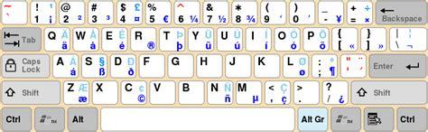 lettere accentate spagnolo guida accenti nella tastiera americana sciax2 it forum
