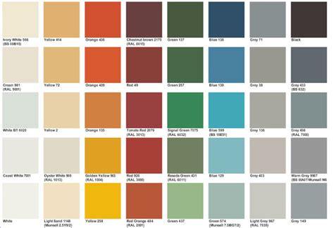 katalog warna cat besi jotun cat yang tahan cuaca