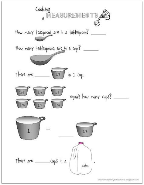 Kitchen Math Measuring Worksheet by Get Out Your Tablespoons And Teaspoons And Get
