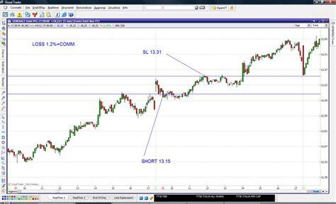 swing generali backtest 80 20 s generali swing trading