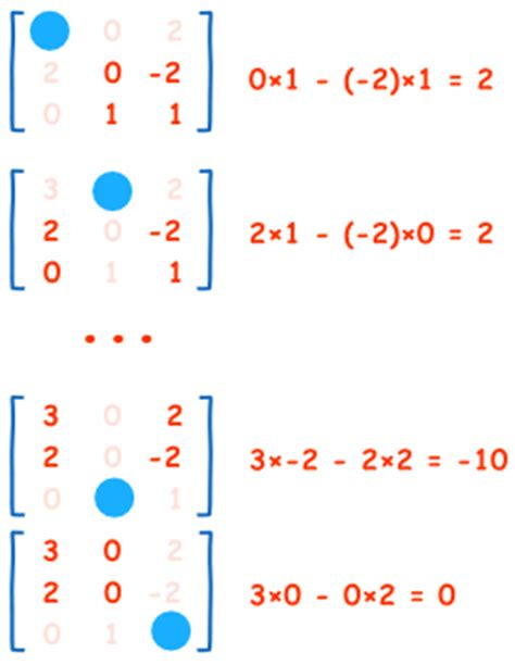 calculator matrix inverse of a matrix using minors cofactors and adjugate