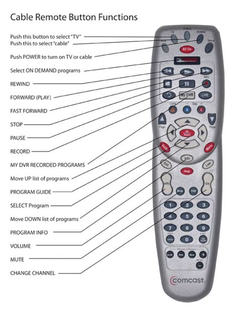 my xfinity tv guide how to fix time zone comcast cable box codes remote control