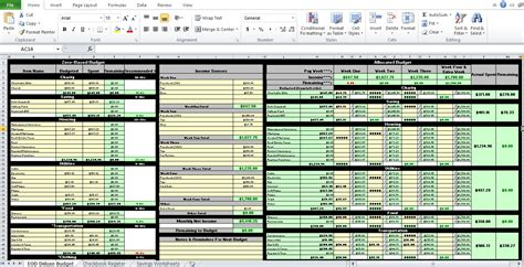 Excel Home Budget Spreadsheet by Personal Budget Worksheet Excel Excel Tmp